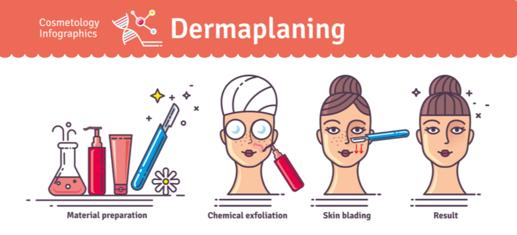 Dermaplaning cosmetic procedures for facial skin